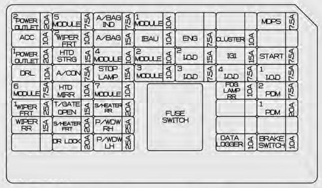 Kia Soul Fuse Diagram circuit diagram template