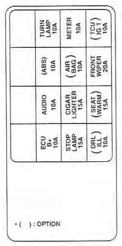KIA Spectra (2003 - 2004) - fuse box diagram - Auto Genius