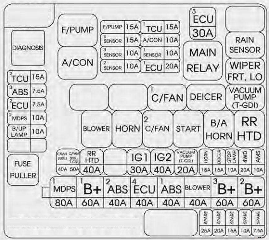 Kia Soul Engine Diagram Wiring Schematic Diagram