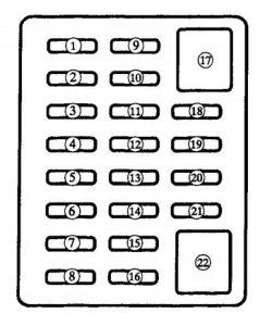 mazda mx5 fuse box diagram