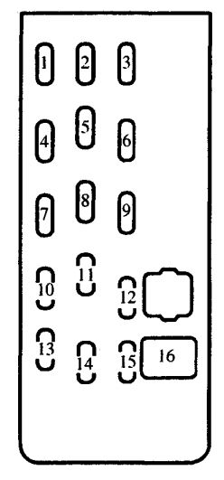 1998 Ford Ranger Fuse Box Diagram - Best Place to Find Wiring and