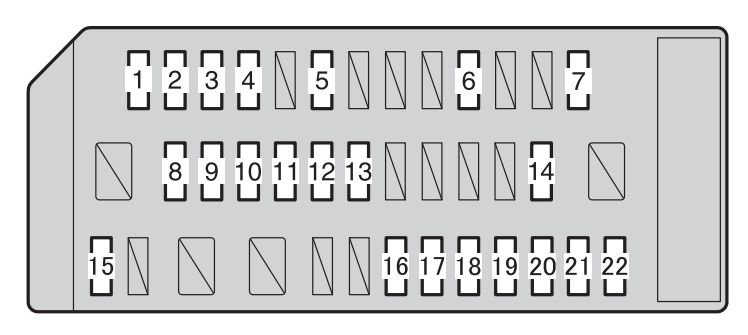 Toyota 86 (2017 - 2018) - fuse box diagram - Auto Genius