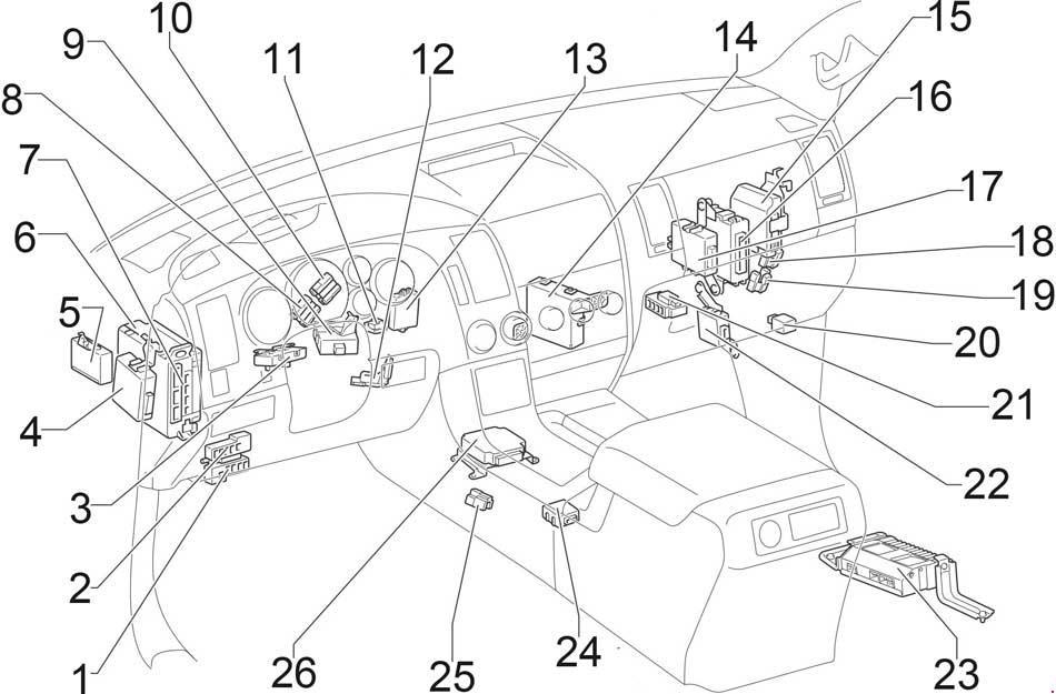 Toyota Sequoia (2008 - 2017) - fuse box diagram - Auto Genius