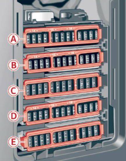 Audi A4 (2017) - fuse box diagram - Auto Genius