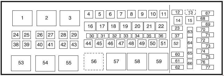 The Horn Fuse Panel Diagram For 1999 F350 Wiring Diagram