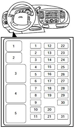 87 ford f 250 fuse box diagram