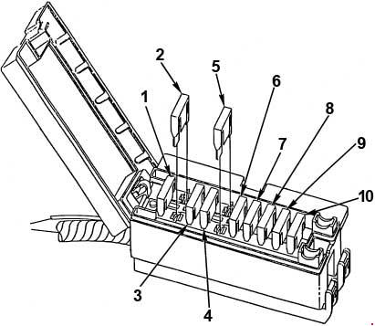 89 ford ranger fuse box diagram