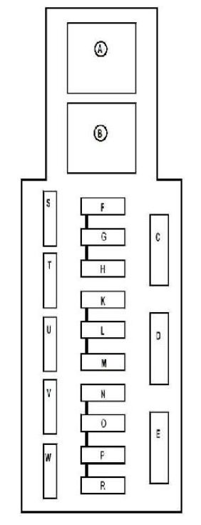 Renault Trafic 2003 Fuse Box Electrical Schematic Diagrams