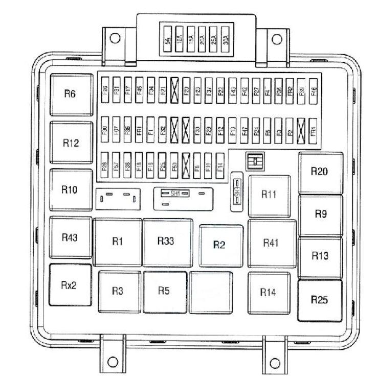 Renault Midlum (2005) - fuse box diagram - Auto Genius