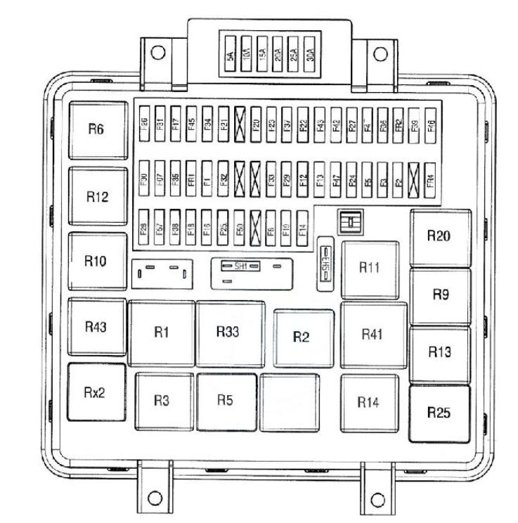renault fuse box location