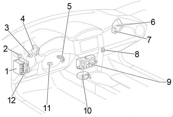 Toyota 86 (2012 - 2017) - fuse box diagram - Auto Genius