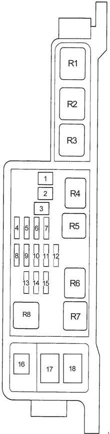 Toyota Avensis (1997 - 2002) - fuse box diagram - Auto Genius