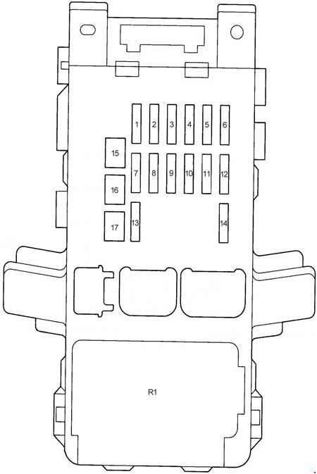 toyota avensis fuse box layout