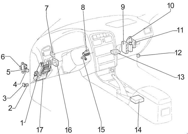 Toyota Avensis Wiring Diagram Online Wiring Diagram