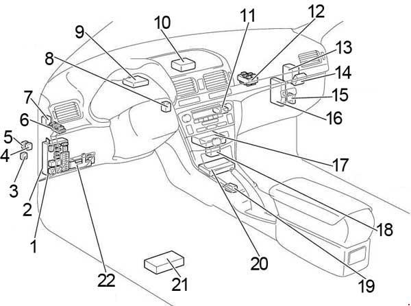 Toyota Avensis T250 (2003- 2009) - fuse box diagram - Auto Genius