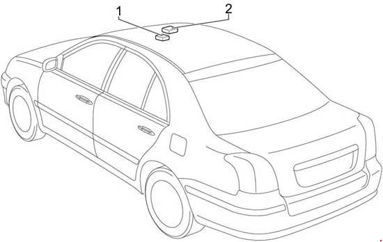 fuse box diagram toyota avensis