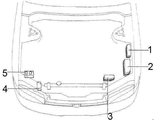 Toyota Camry (1991 - 1996) - fuse box diagram - Auto Genius