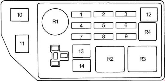 Toyota Camry (1991 - 1996) - fuse box diagram - Auto Genius