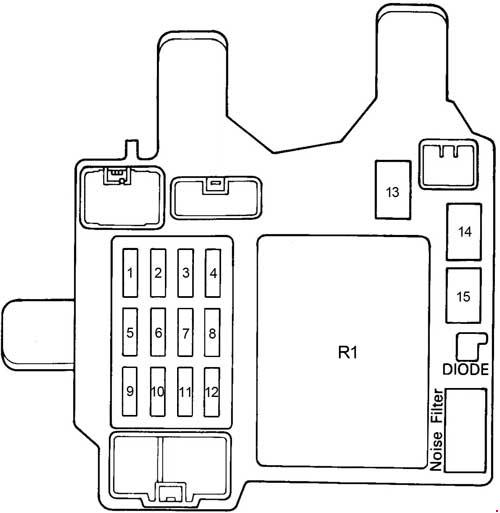 triple fuse box