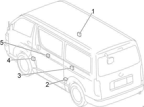 Toyota HiAce (2004 - 2013) - fuse box diagram - Auto Genius