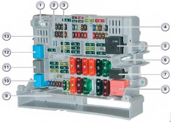 bmw 118i fuse box