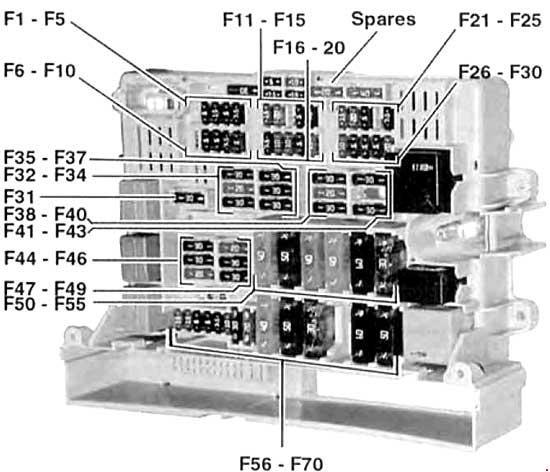 2005 bmw fuse box diagram