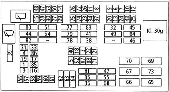 BMW 3 Series (E90, E91, E92, E93) (2005 - 2010) - fuse box diagram