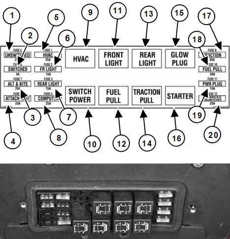 panel fuse box diagram for bobcat 753