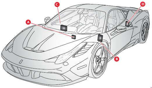 Ferrari 458 (2009 - 2015) - fuse box diagram - Auto Genius
