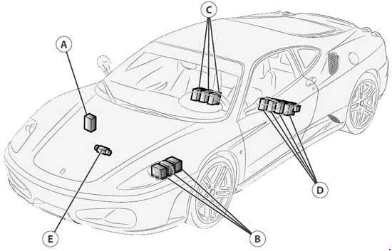 Ferrari F430 (2004 - 2009) - fuse box diagram - Auto Genius