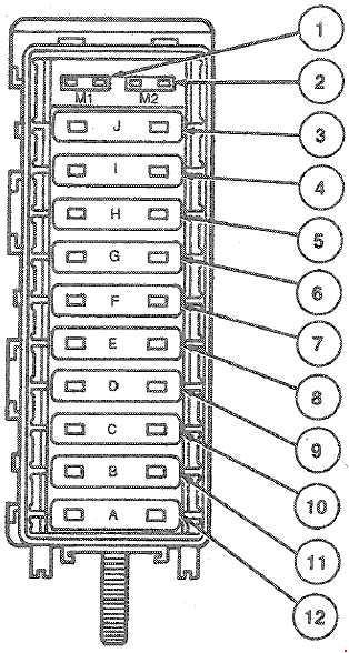 Ford Explorer UN46 (1990 - 1994) - fuse box diagram - Auto Genius