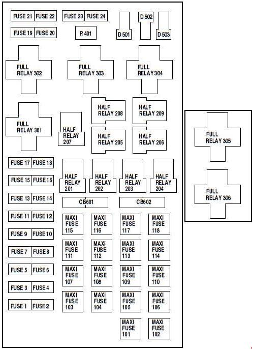 1999 ford f 150 window fuse diagram