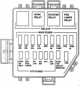 mustang convertible fuse diagram