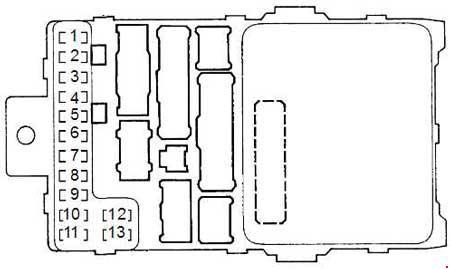 Honda Accord (1997 - 2002) - fuse box diagram - Auto Genius