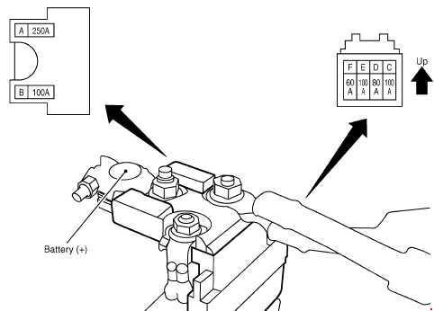 Infiniti QX70 (S51, 2008 - 2017) - fuse box diagram - Auto Genius