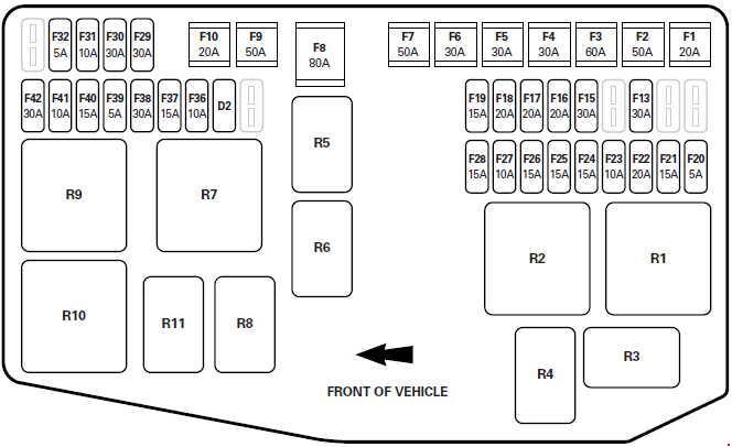 2002 X Type Fuse Diagram Online Wiring Diagram