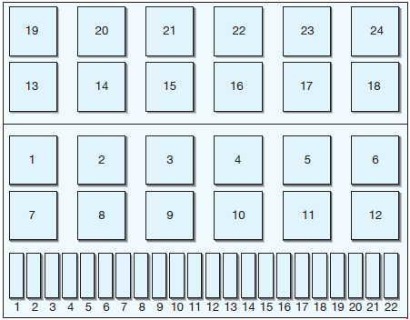 Seat Cordoba (1993 - 2002) \u2013 fuse box diagram - Auto Genius