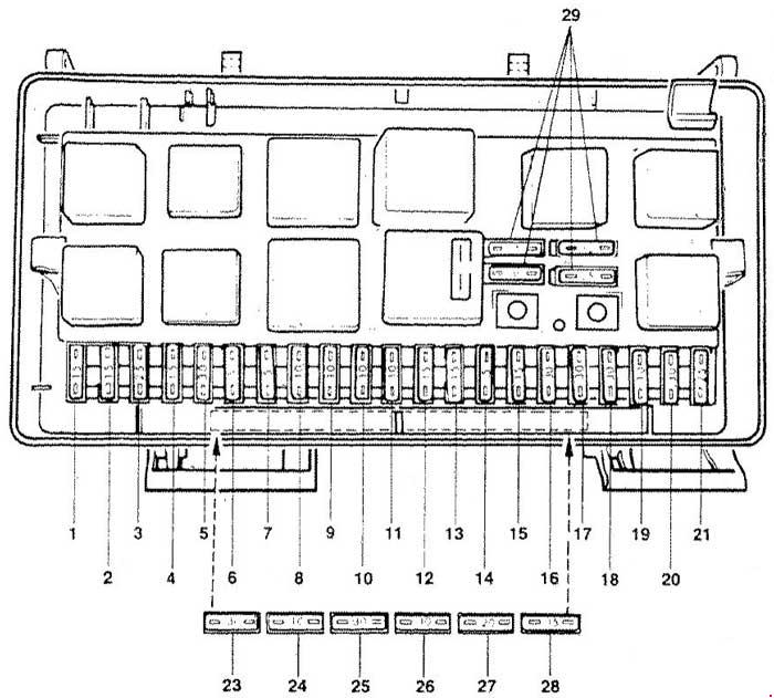 Audi 100 (C3; 1989 - 1991) - fuse box diagram - Auto Genius