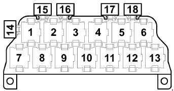 Audi A3 8v Fuse Box Diagram