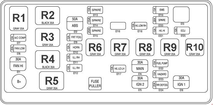 Chevrolet Spark (2005 - 2010) \u2013 fuse box diagram - Auto Genius