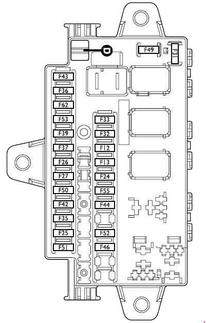 2002 peugeot 306 under dash fuse box diagram