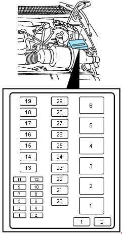 1999 ford f550 fuse panel diagram