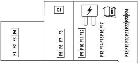 Ford Five Hundred (2004 - 2007) - fuse box diagram - Auto Genius