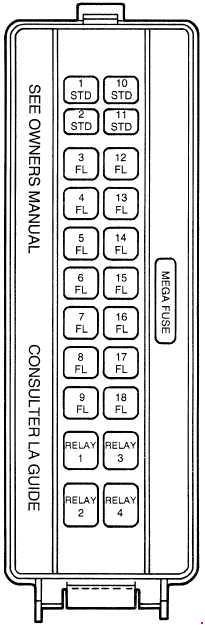 1997 Ford Thunderbird Fuse Box Diagram - Wiring Diagrams Schema