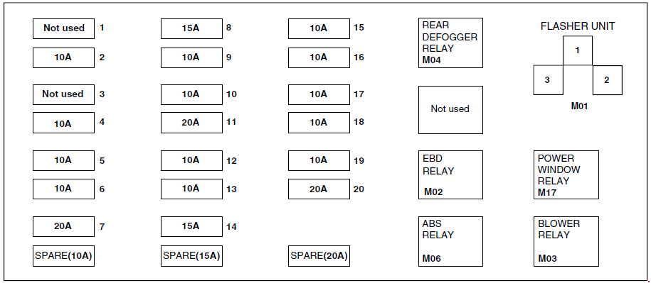 Scion Xd Fuse Box Radio - Auto Electrical Wiring Diagram