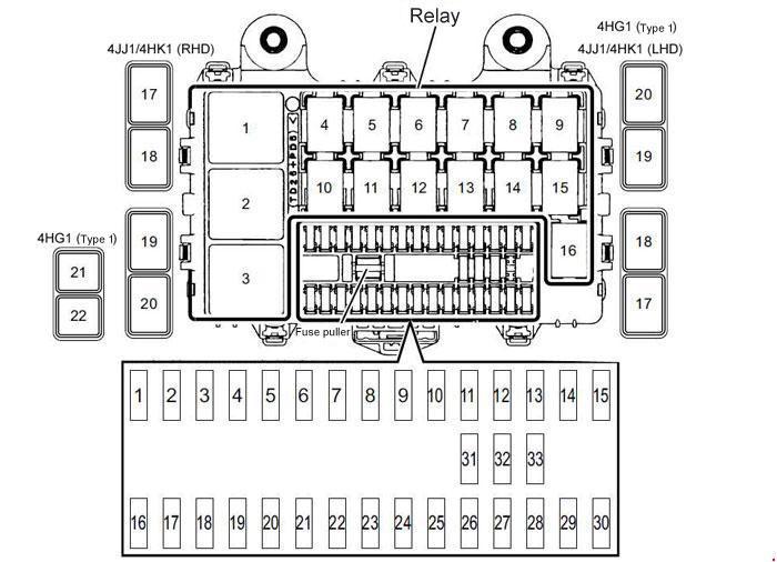 Isuzu N-Series - fuse box diagram - Auto Genius