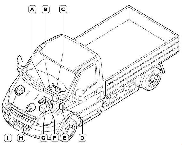 2007 Jeep Liberty Fuse Chart - Best Place to Find Wiring and