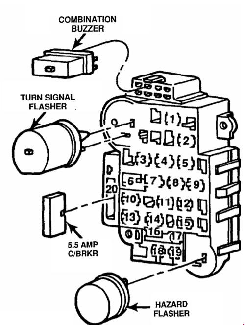 1990 jeep cherokee fuse box diagram