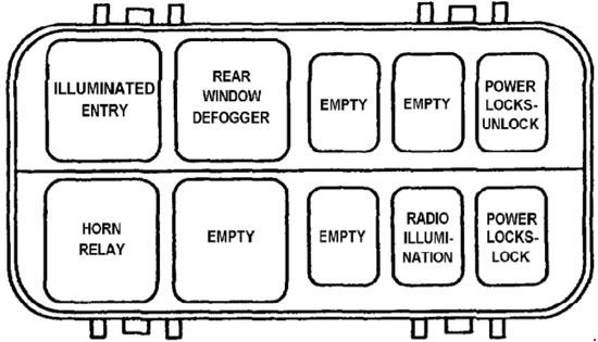 Jeep Cherokee XJ (1984 - 1996) - fuse box diagram - Auto Genius