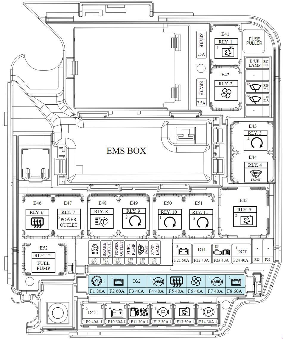 condenser unit fuse box